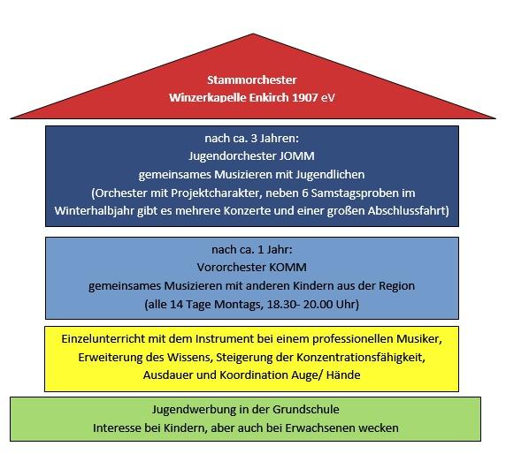 Tolle Teile Des Auges Für Kinder Diagramm Zeitgenössisch - Anatomie ...